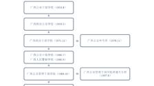 万博官网手机版登录注册万博maxbet官网登录万博max手机登录版沿革一览表